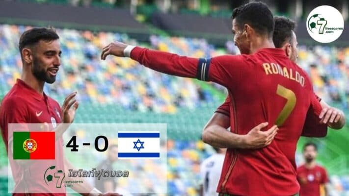 Highlight International Friendlies Portugal - Israel 09-06-2021