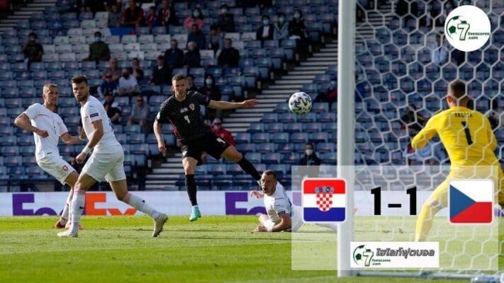 Highlight Euro 2020 Croatia - Czech Republic 18-06-2021