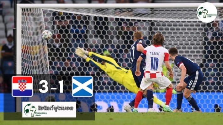Highlight Euro 2020 Croatia - Scotland 22-06-2021