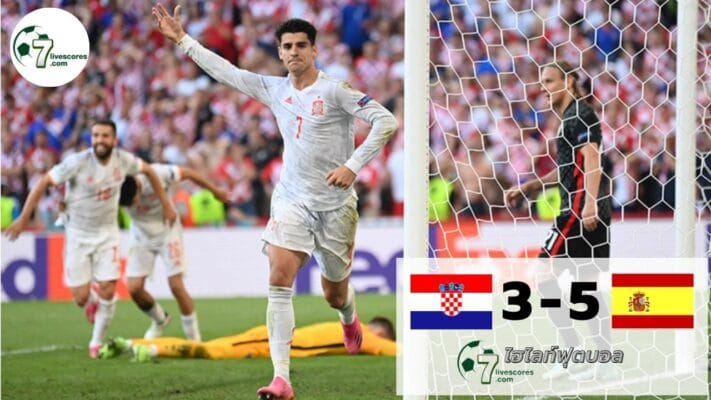 Highlight Euro 2020 Croatia - Spain 28-06-2021