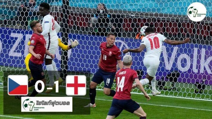 Highlight Euro 2020 Czech Republic - England 22-06-2021