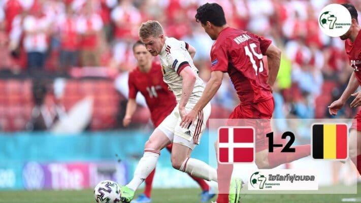 Highlight Euro 2020 Denmark - Belgium 17-06-2021