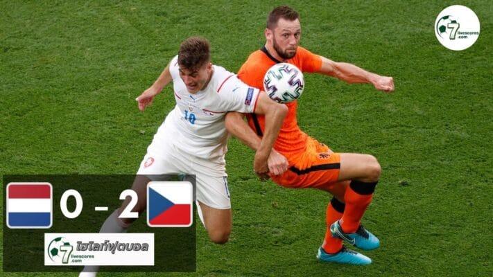 Highlight Euro 2020 Netherlands - Czech Republic 27-06-2021