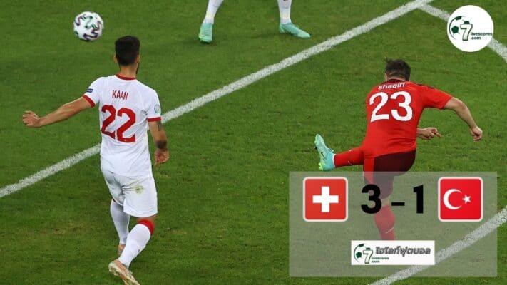 Highlight Euro 2020 Switzerland - Turkey 20-06-2021