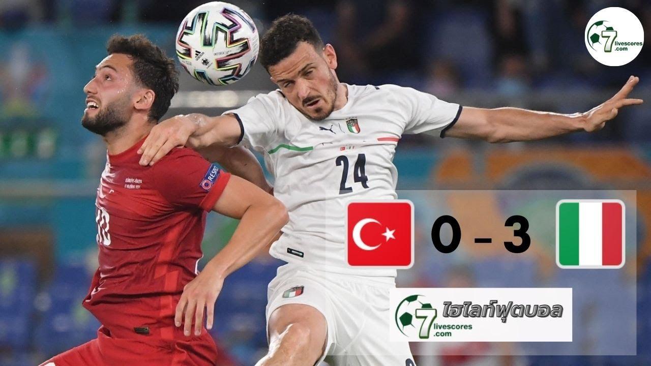 Highlight Euro 2020 Turkey - Italy 11-06-2021