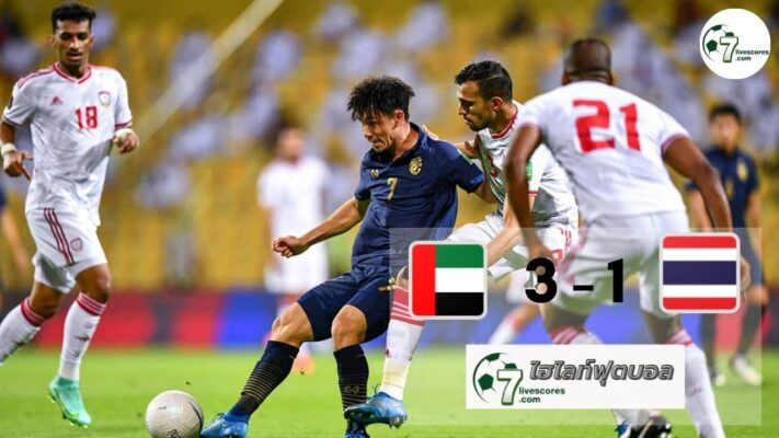 Highlight World Cup Asia Zone UAE - Thailand 07-06-2021