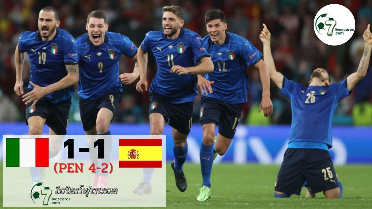 Highlight Euro 2020 Itally - Spain 06-07-2021