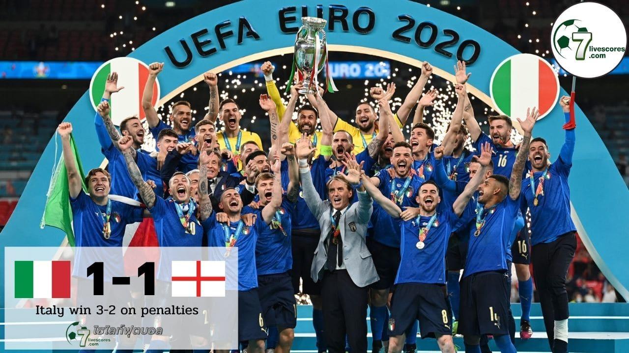 Highlight Euro 2020 Italy - England 11-07-2021