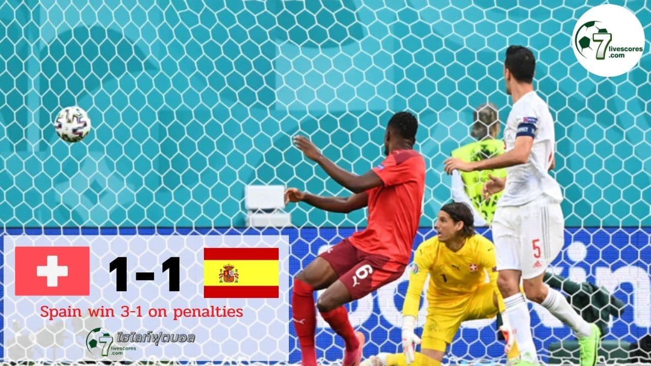 Highlight Euro 2020 Switzerland - Spain 02-07-2021