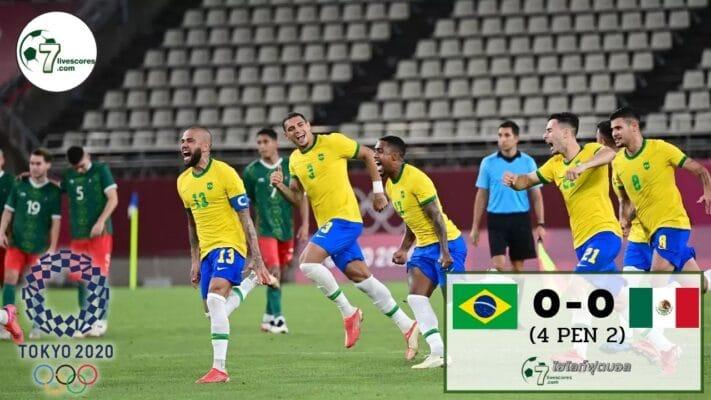 Highlight Olympic Brazil - Mexico 03-08-2021