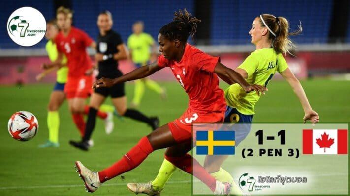 Highlight OlympicWomen Sweden - Canada 05-08-2021